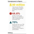 """Unemployment in Nigeria giving me sleepless nights"" - Okonjo Iweala"