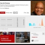 International opinion site opens in SA