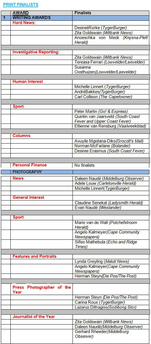 MDDA-Sanlam Local Media Awards finalists announced
