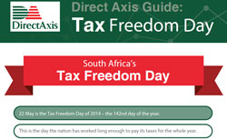 Download the full Tax Freedom Day infographic here.