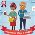 ovatoyou's mobile research app takes a snapshot of life as a blogger - imagineNATION Alliance