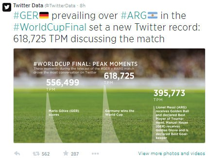The social World Cup