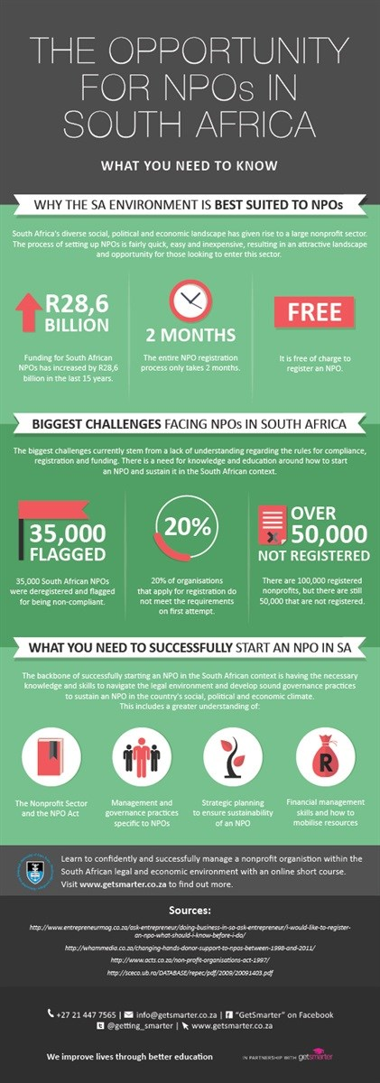 Everything you need to know about starting an NPO in SA [Infographic]