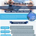 A look at new work trends