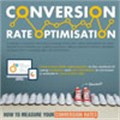 How to boost conversion rates