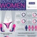 Women and their sexual well-being: Columinate and Durex collaborate for Women's Month [Infographic]