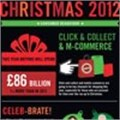 Britons to spend £86bn this Christmas