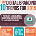 Top 10 digital trends for 2015 [infographic]
