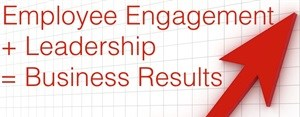 Employee engagement equals business results