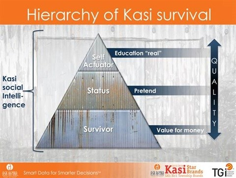 More insights from Kasi Star Brands survey