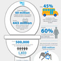 Initial Hygiene discusses the importance of sanitation on World Toilet Day - Rentokil Initial