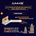 [Infographic] The 12 facts and figures about e-commerce in Nigeria in 2015