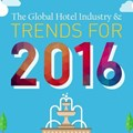 Global hotel trend predictions for 2016