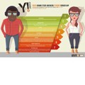 Youth brand study uncovers student gender gap