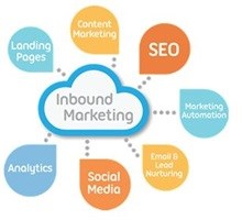 Tips for effective inbound marketing success