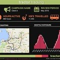 TractorTracking a game-changer in transit advertising