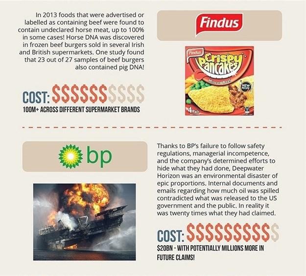 Infographic credit ©