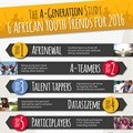The six Africa youth trends you can't ignore