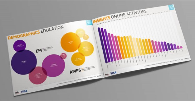 Effective Measure launches e-commerce industry report