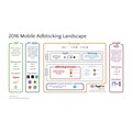 #MobileFocus: Mobile ads vulnerable to adblocking