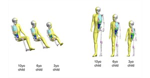 Toyota's crash-test dummy family expands