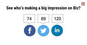 Who's making a big impression on Biz?