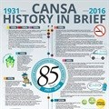 Celebrating 85 years of working towards a world without cancer #CANSA85
