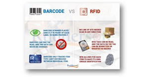 Future of warehousing - Barcoding vs RFID tagging