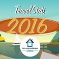 Accommodation Direct shares 2016 SA travel stats