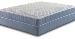 Know about how mattress covers play a vital role to get proper sleep