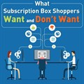 What subscription box shoppers want and don't want