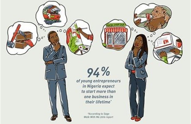 Entrepreneurs with multiple business interests become more common