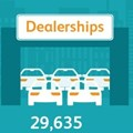 2017 vehicle sales off to a good start