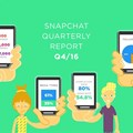 Snaplytics releases Snapchat trends report