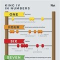 King IV as easy as 1, 4, 5, 6, 7, 8, 17