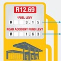 The petrol price - what you need to know