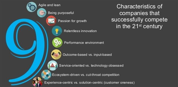 Slide listing characteristics of companies successfully competing in a data-driven world © <br> Maritza Curry