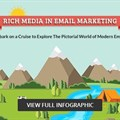 #Infographic: Rich media in email campaigns - challenges and their workarounds