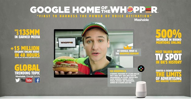 Google, home of the Whopper.
