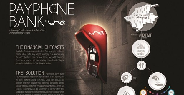The Grand Prix-winning Payphone Micro Savings Account by Grey Colombia for Tigo-Une.
