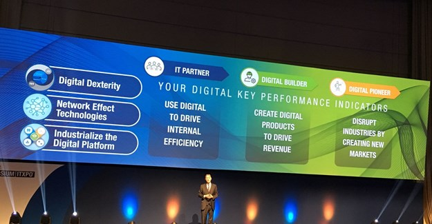 How will you speed through the digital trough of disillusionment?