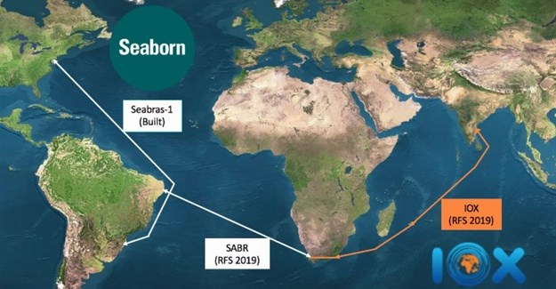 New subsea route between US, India via Brazil, South Africa