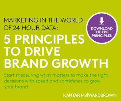 Five principles to drive brand growth
