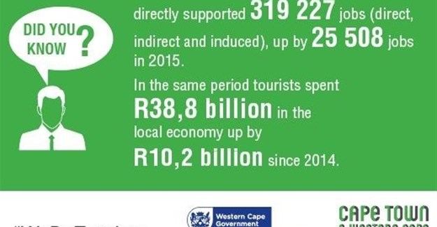 Western Cape tourism businesses initiate water saving campaign, enhances efforts