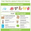 Mpact Versapak states the polystyrene facts