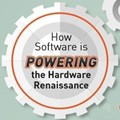 Hardware tech companies embrace software as primary business model