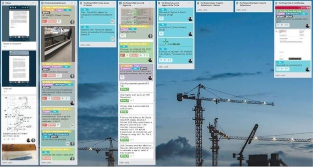 Kanban chart with actionable tasks, ©Louis Cottle