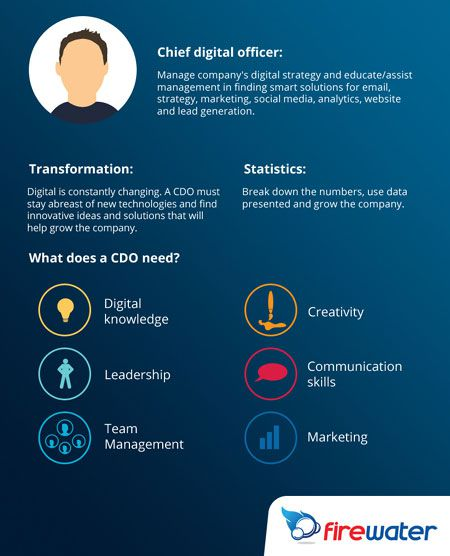 Your CDO should be sitting next to your CEO - here's why...